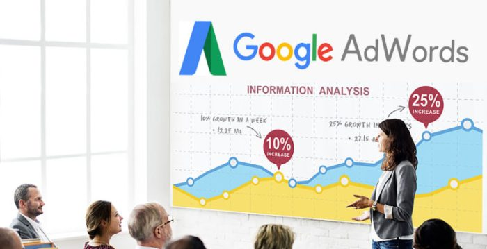 adwords management services